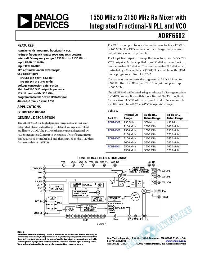 ADRF6602