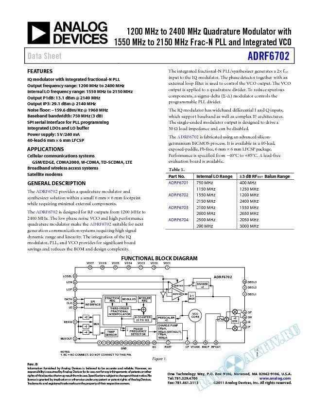ADRF6702