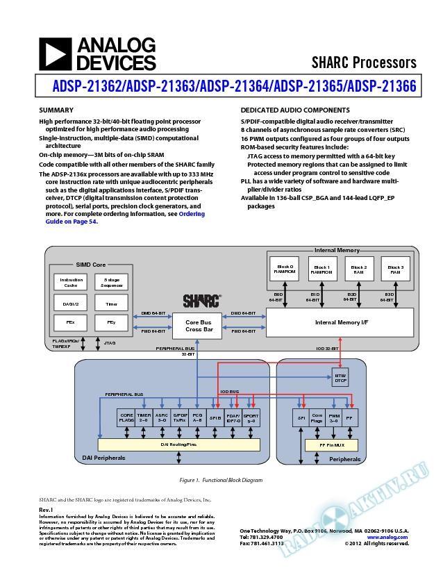 ADSP-21362/ADSP-21363/ADSP-21364/ADSP-21365/ADSP-21366