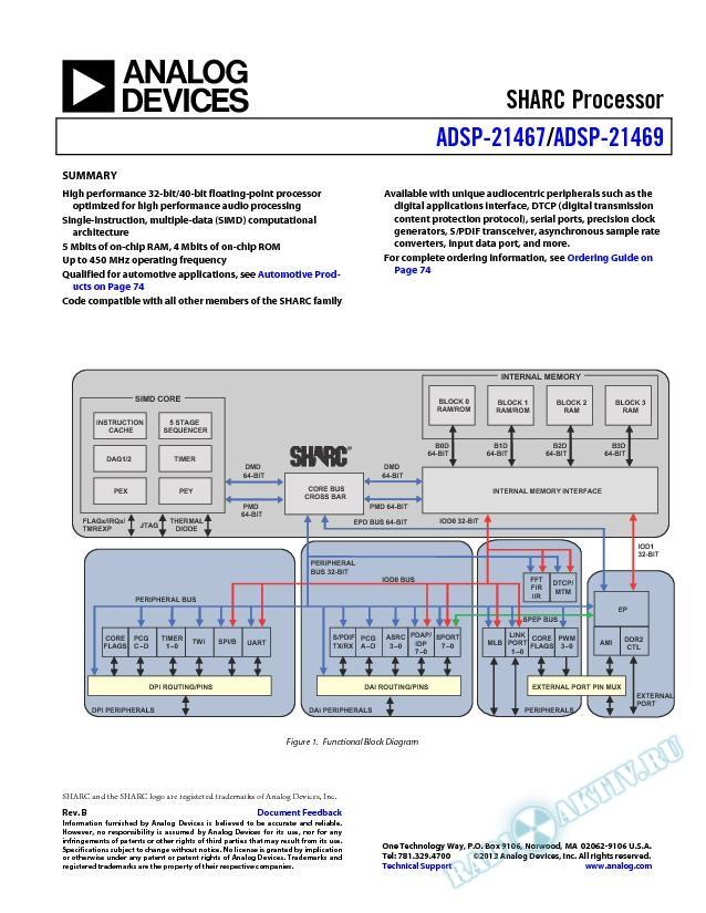 ADSP-21467/ADSP-21469
