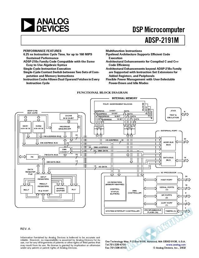 ADSP-2191M