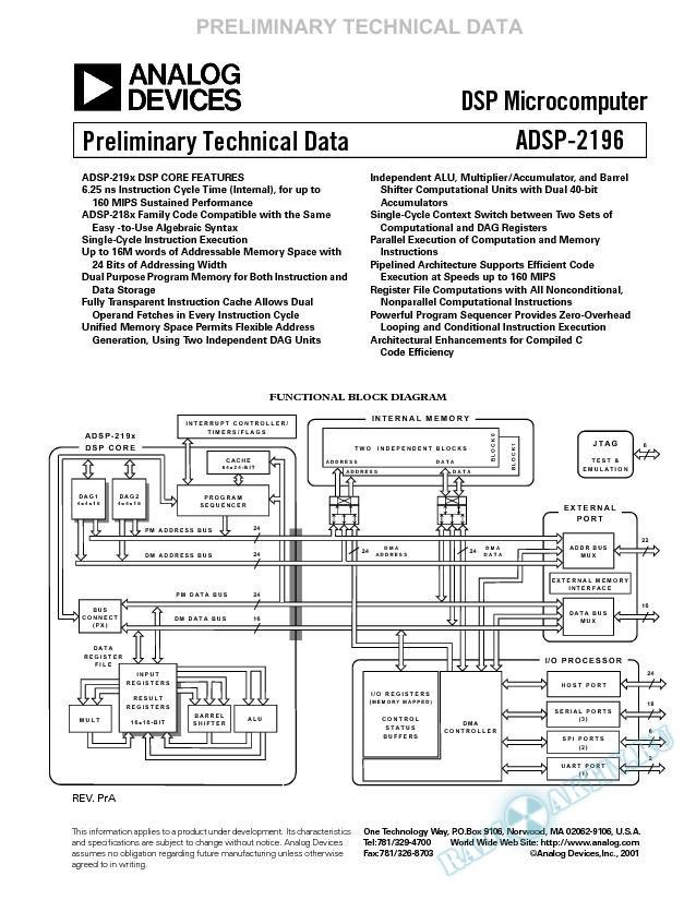 ADSP-2196M