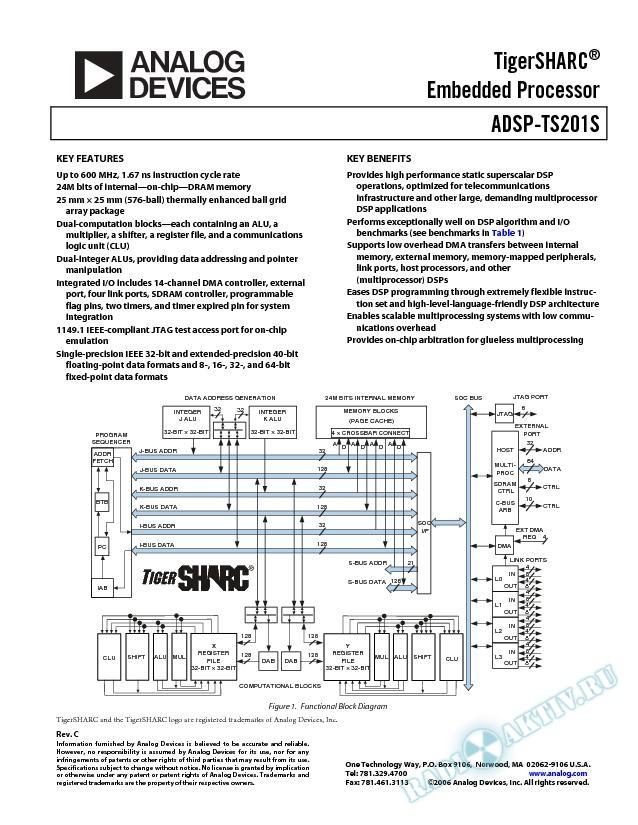 ADSP-TS201S
