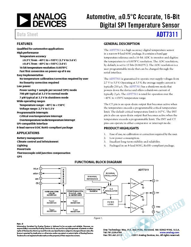 ADT7311