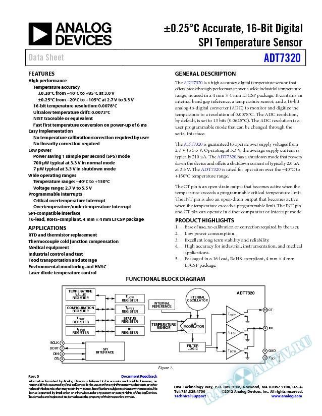 ADT7320