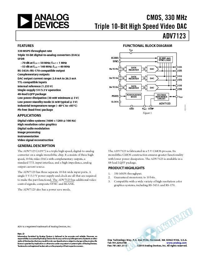 ADV7123
