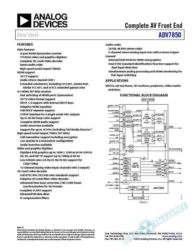 ADV7850