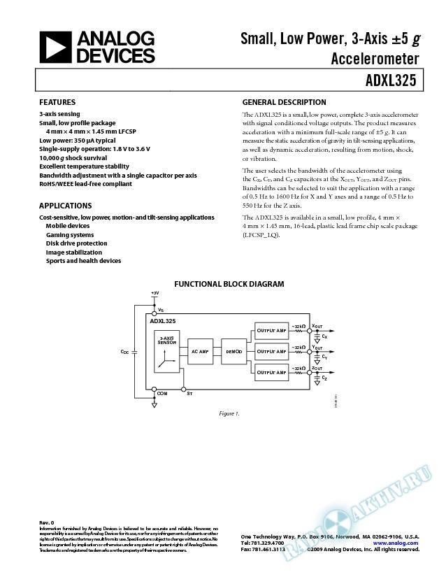 ADXL325