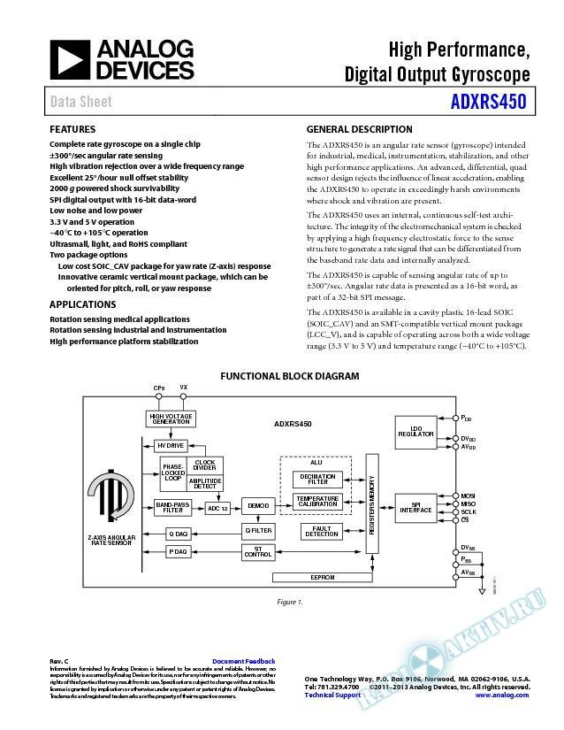 ADXRS450