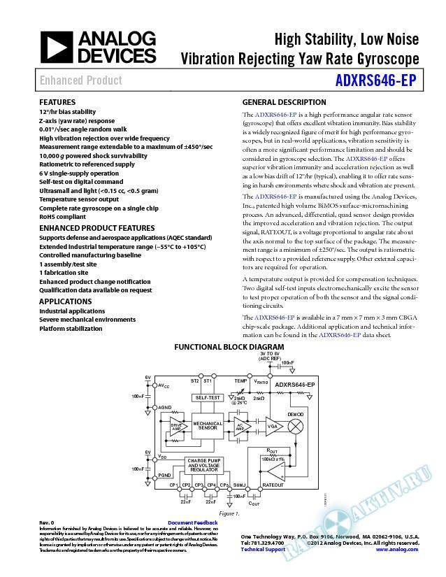 ADXRS646-EP