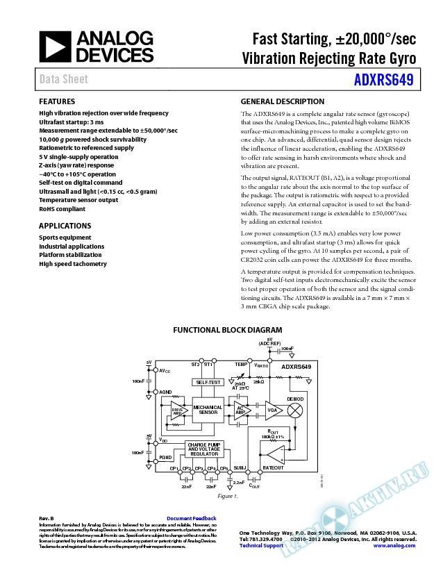 ADXRS649