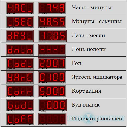 Часы - будильник на