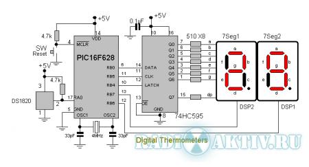 Термометр на PIC16F628Цифровой термометр основан на микроконтроллере PIC16F628 и измерителе температуры DS18S20.