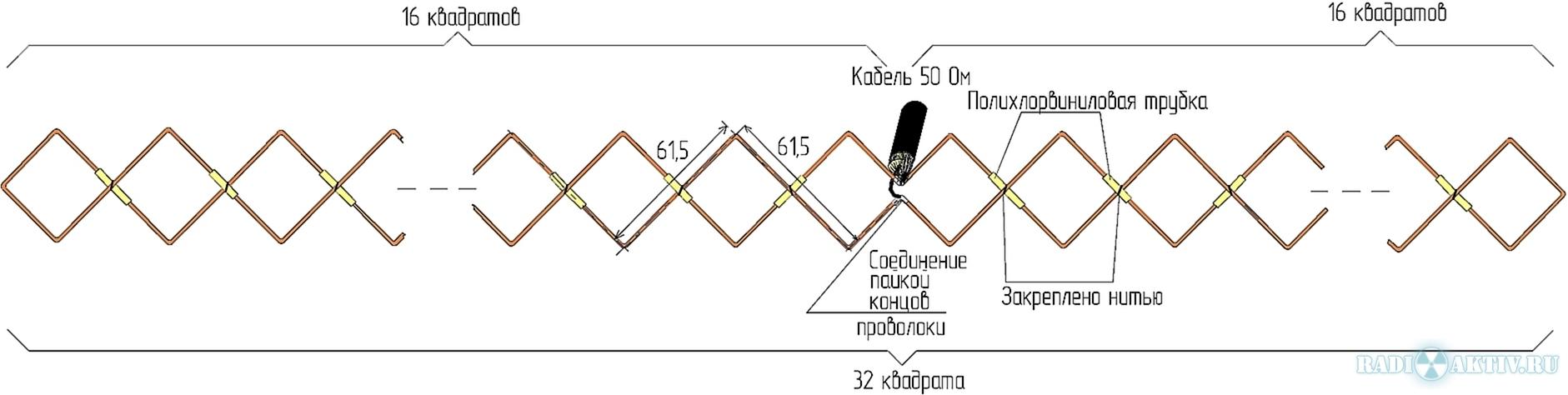 3G антенна своими руками Блог про технологии GSM и 3G