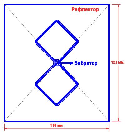 параметры антенны би квадрат для 2600 mhz