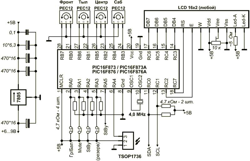 Микроконтроллерный блок
